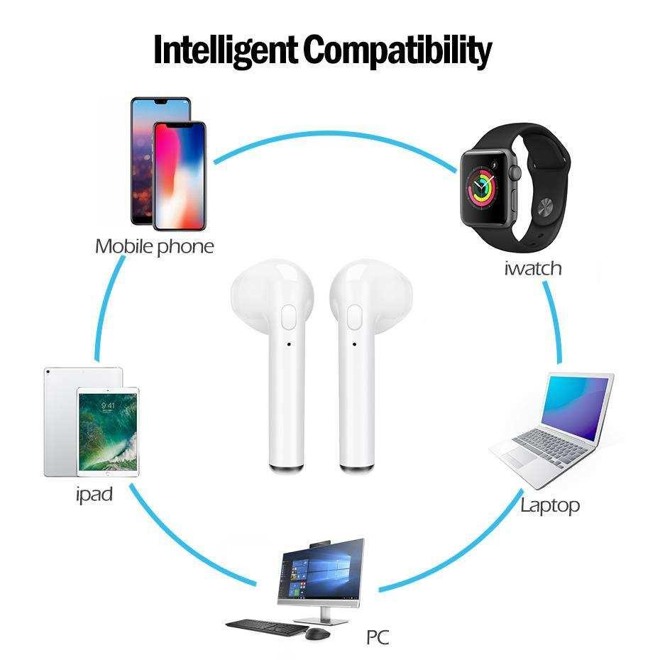 İ7 TWS Mini Bluetooth Kulaklık