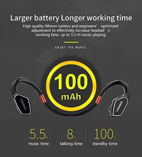Fineblue M3 Sports  Ense Tipi Bluetooth Kulaklık -Beyaz